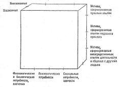 характеристика от дюсш образец - фото 3