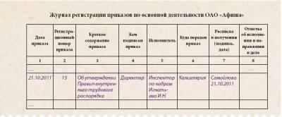 журнал регистрации локальных актов образец