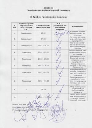 дневник практики студента образец заполнения менеджер - фото 8