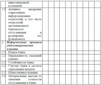 анкета подрядной организации образец - фото 2