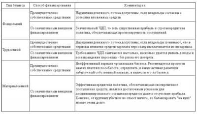 характеристика студента фармацевта с места практики образец