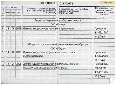 образец записи в трудовой о недействительной записи