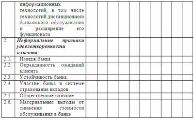 анкета подрядной организации образец - фото 5