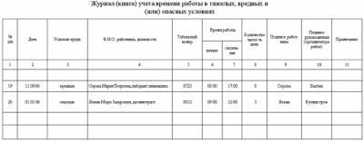 образец журнала регистрации больничных листов в отделе кадров - фото 10