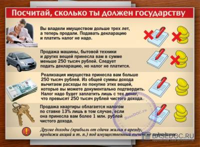 реестр к декларации 3 ндфл образец