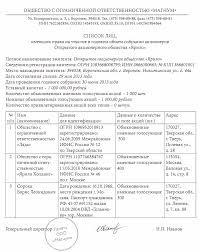 протокол ежегодного собрания учредителей ооо образец