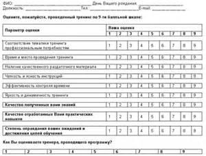 анкета для опроса покупателей магазина продуктов образец img-1