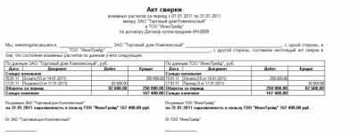 акт сверки образец казахстан