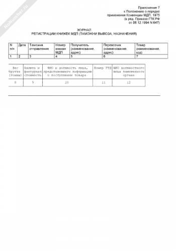 журнал учета выдачи должностных инструкций образец