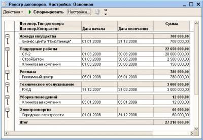 реестр договоров образец
